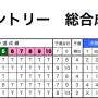 スクリーンショット 2014-05-01 18.36.57